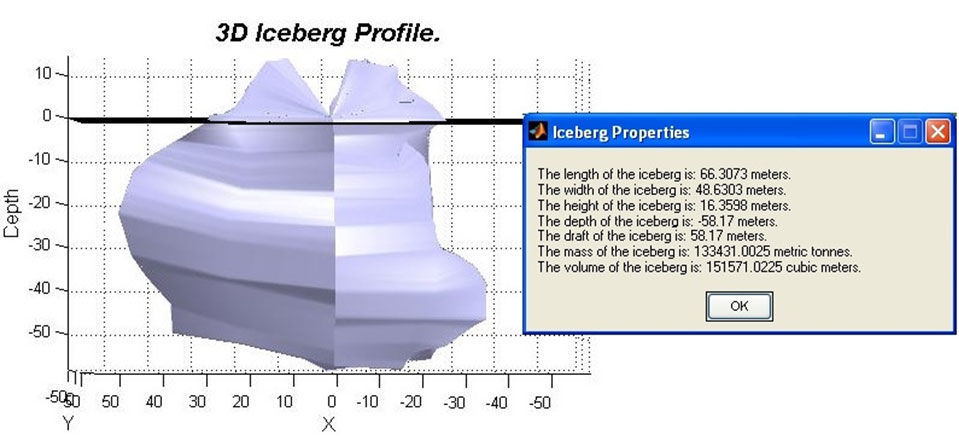 3-D-Iceberg-Profile-2